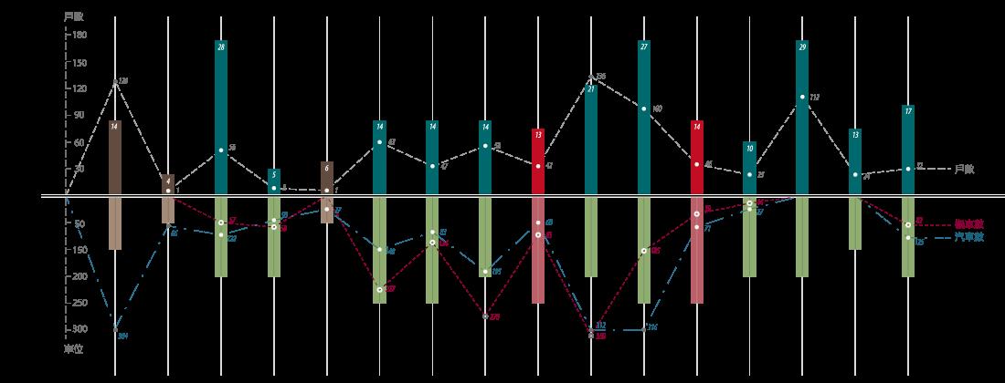 data-03_02
