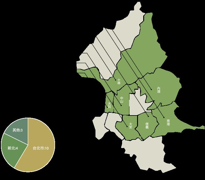 data-05